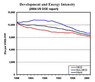 The Oil Drum Renewable Transition 2 Eroei Uncertainty